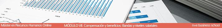 Compensación y beneficios: Bandas y niveles salariales