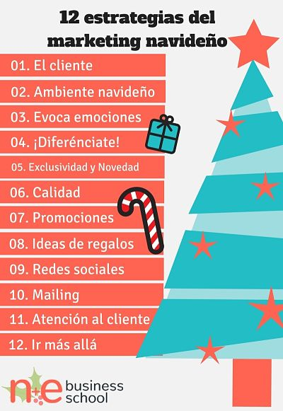 Estrategias que mejor funcionan en un negocio online en Navidad